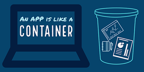 An App is a Container_Power BI