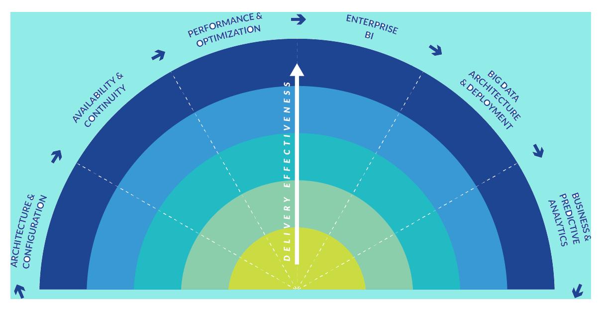 Data_Lifecycle_Optimization-3