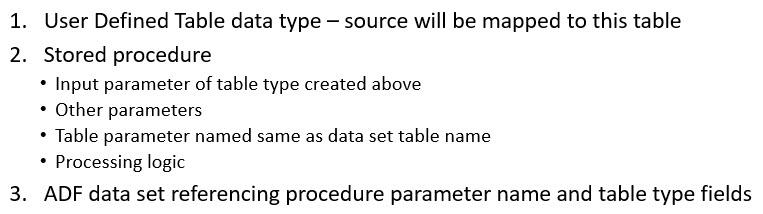 Using Stored Procedure in Azure Data Factory